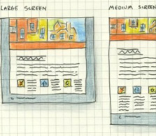 Creating a Responsive Web Design