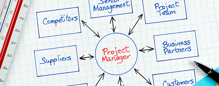 learn project management on lynda.com